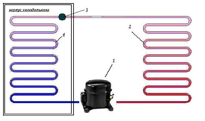 Схема двигателя кия дизель.  Телевизор эриссон схема питания.
